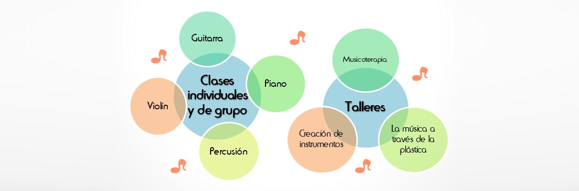 Curso de verano la música y yo